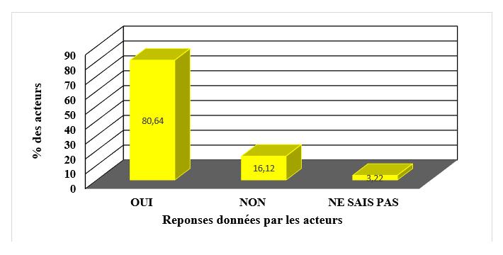 graphique5