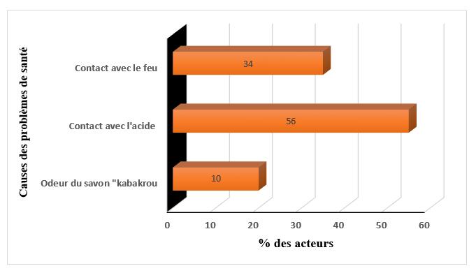 graphique6